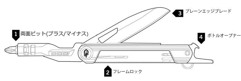 画像3: アームバースリムドライブナイフツール